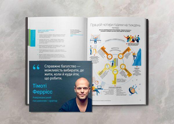 50 звичок успішних людей в інфографіці