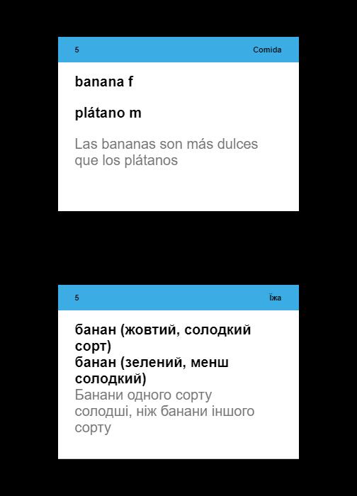 Испанский язык уровень А1